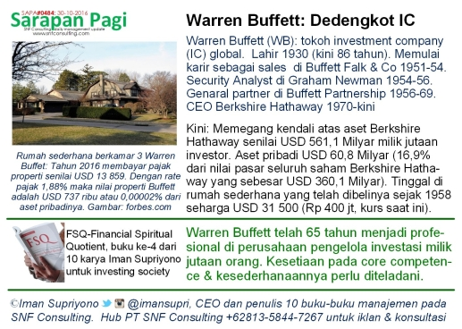 SAPA0484 Tokoh investment company Warren Buffet