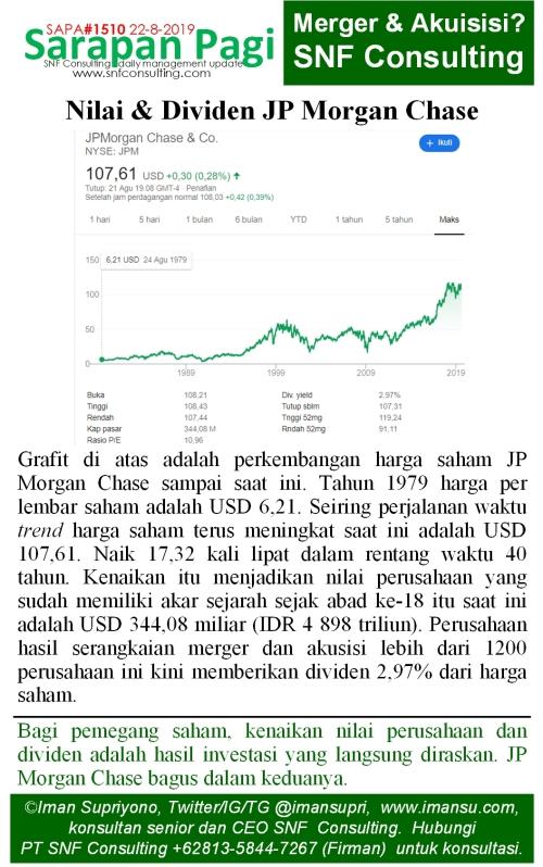 SAPA1510 JP Morgan Chase saham