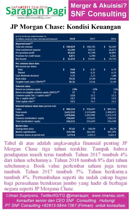 SAPA1511 JP Morgan Chase kondisi finansial