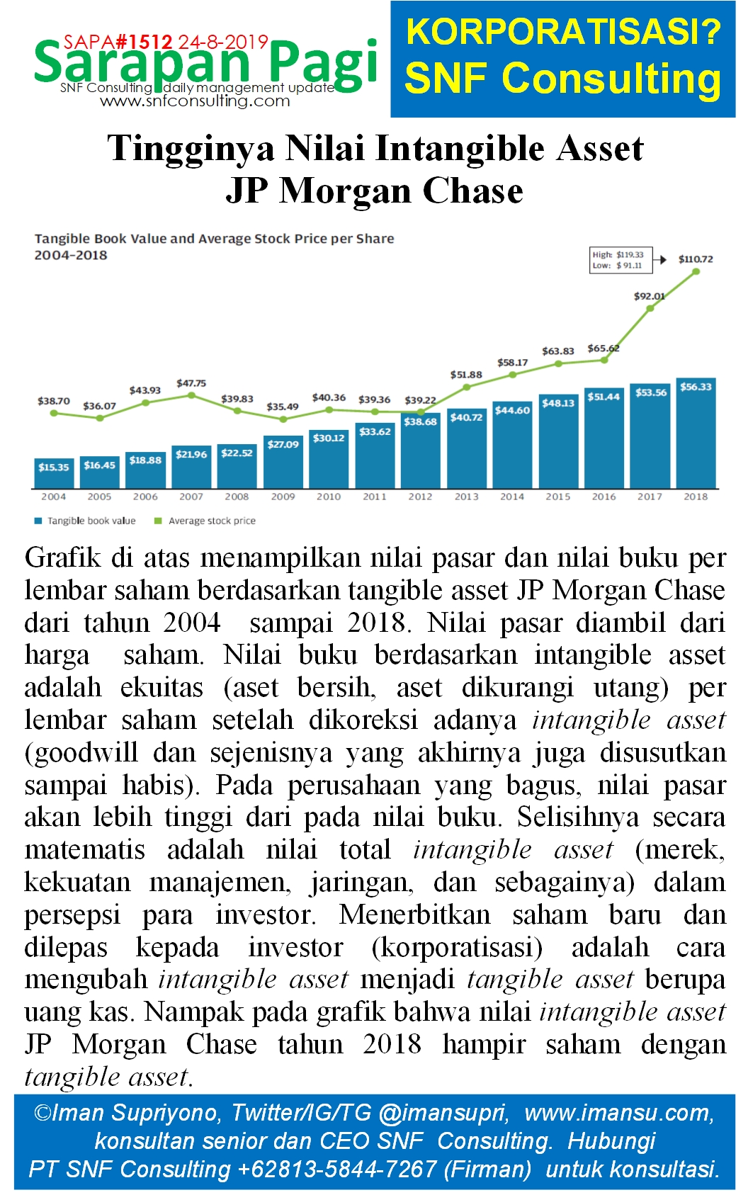 SAPA1512 JP Morgan Chase market vs book value