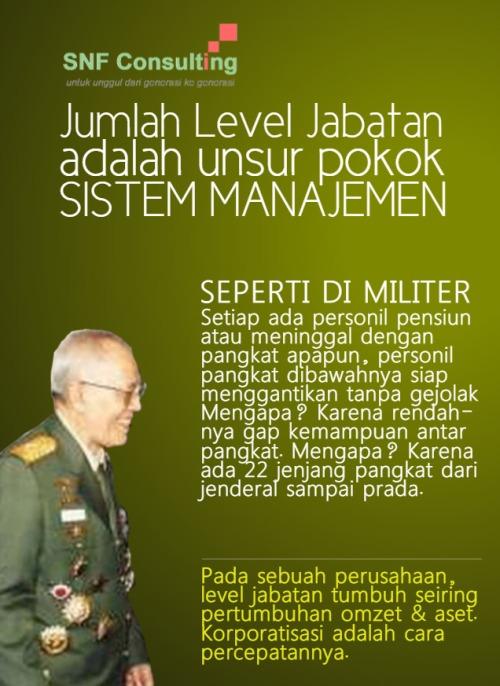 Sistem manajemen2