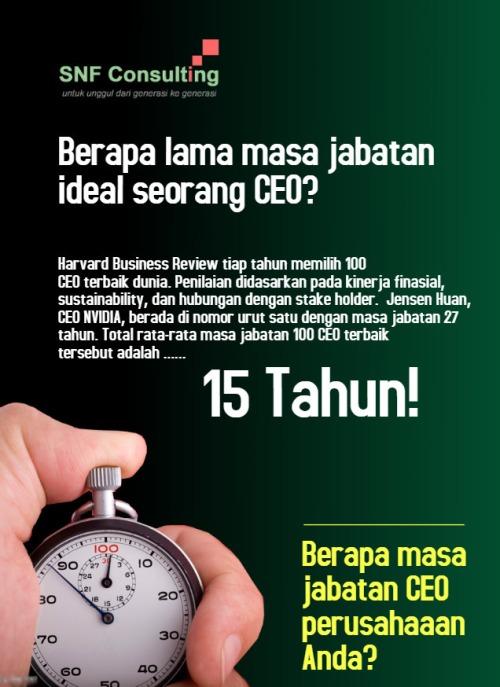 masa jabatan CEO2